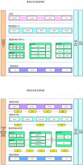 数据仓库技术架构图