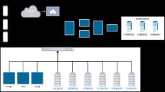 服务器架构图