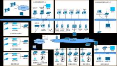 大数据平台网络架构图