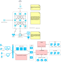 Step4-SpirngCloud微服务化解决方案