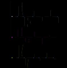 Java架构师成长之路(P6%20)(二)