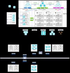 数据服务架构图