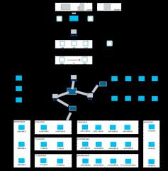 逻辑部署架构图-新版2