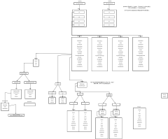 filecoin-chain-datastructure