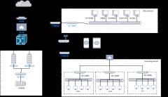 中小型MES项目网络拓扑图