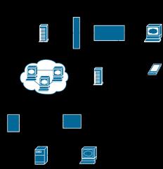 湖北船舶与海洋工程装备公共服务平台硬件架构图