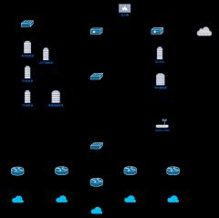 PKI网络拓扑