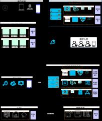 物联网架构图