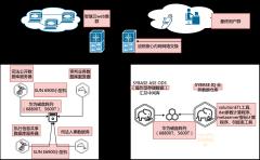 动态数据分析系统架构图