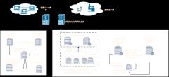 动态数据分析系统第一阶段架构图