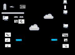 幼儿园监控系统网络拓扑图