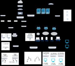 公司办公网络拓扑图