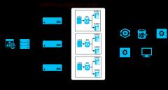 MongoDB架构