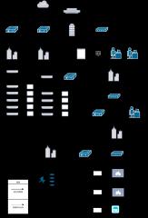 系统网络TOP图