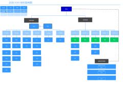 组织架构图DiagramTemplate