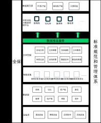 舆情系统架构