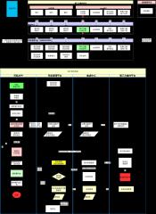 业务架构图