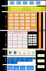 maruko-mall开源电商架构平台