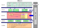 数据赋能爬虫业务体系层次架构