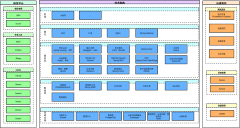 加盟助手技术架构