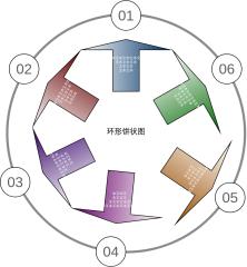 环形饼状图