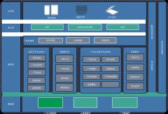 白皮书-广告系统架构图