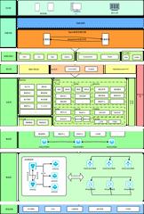 教育资源云平台架构图V1-0