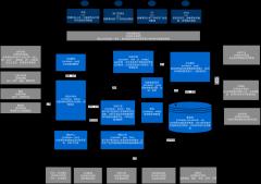 监控平台系统架构图-c4模型