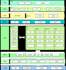 设计时系统架构图