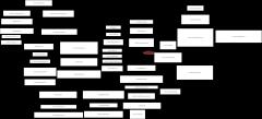 AnnotationConfigServletWebServerApplicationContext