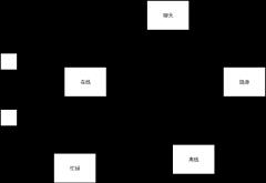 作业状态机图