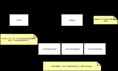 策略模式Strategy结构图