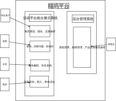 """""""银行系统""""软件上下文类图"""