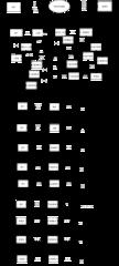 bbs数据流图