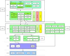 web程序软件架构图