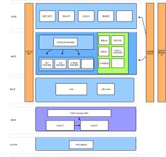 工程架构图