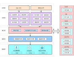 系统架构图mmai