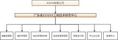 组织架构图1-0