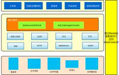 数据存储分析展示系统架构图