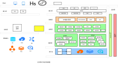 亿车商技术架构图V2-0
