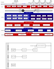 01-系统架构设计