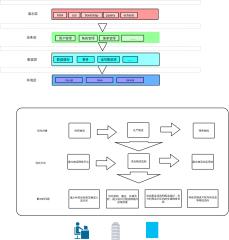 java项目分层架构图