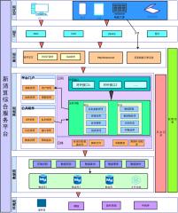 清算系统架构图