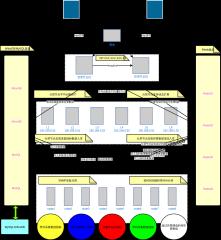 419项目监控架构图