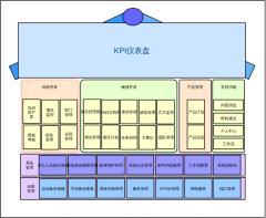 开源项目管理平台功能架构图