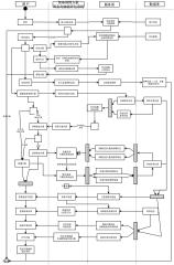 软件工程泳道图