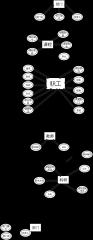三层WebGIS架构