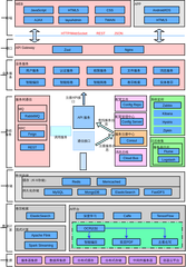 技术架构图微服务电子卷宗