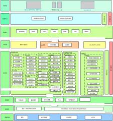 金融系统架构图