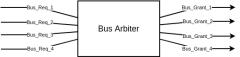 BusArbiter